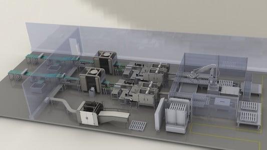 Packaging Line System Engineering