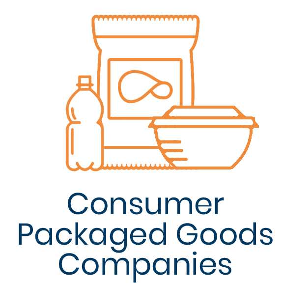 Consumer Packaged Goods - updated