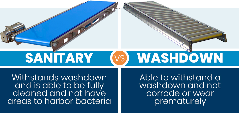 Sanitary vs Washdown