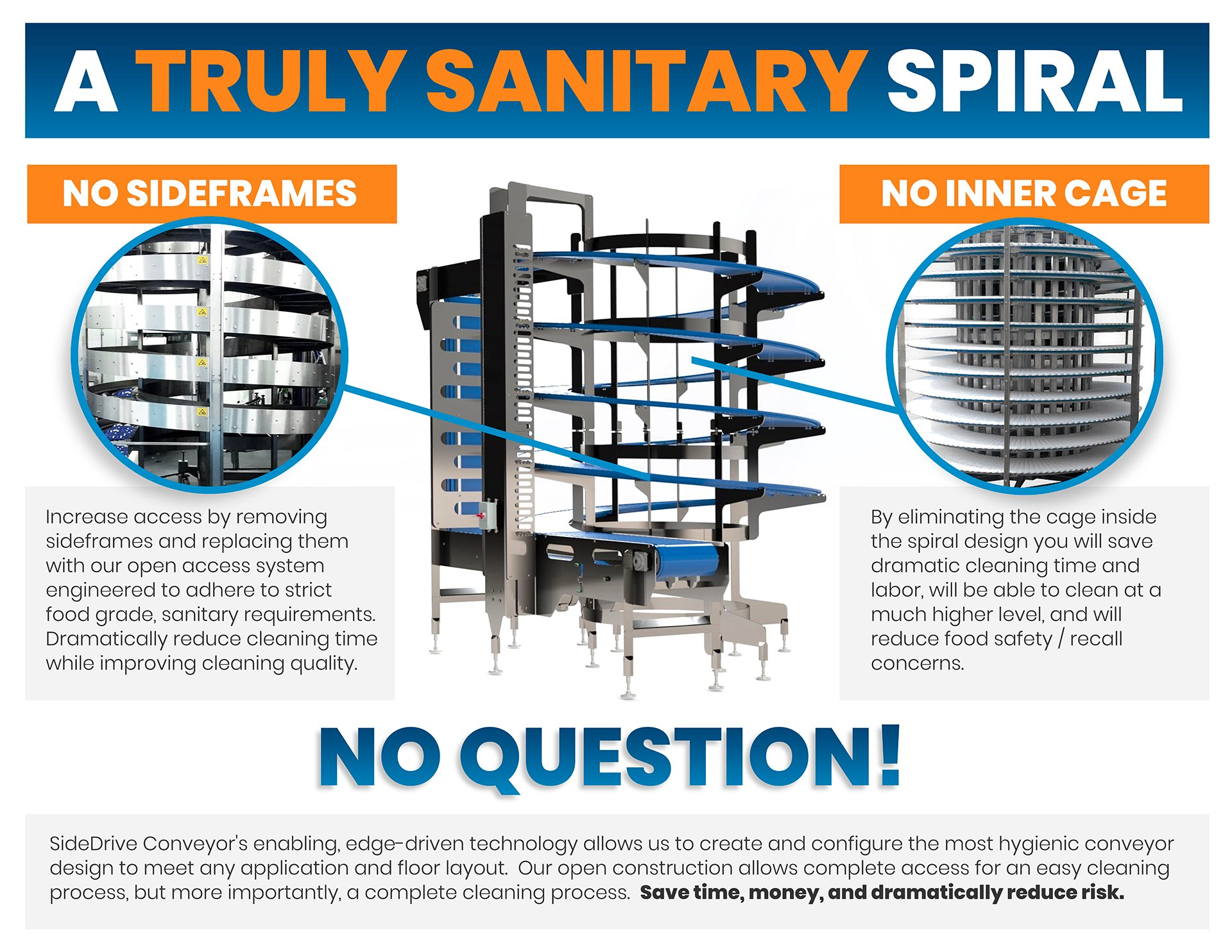 Truly Sanitary Infographic - web