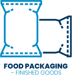 Industry Icons - food packaging